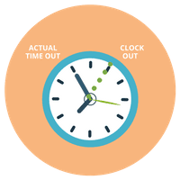 Employee Time Tracking Over Estimated Time