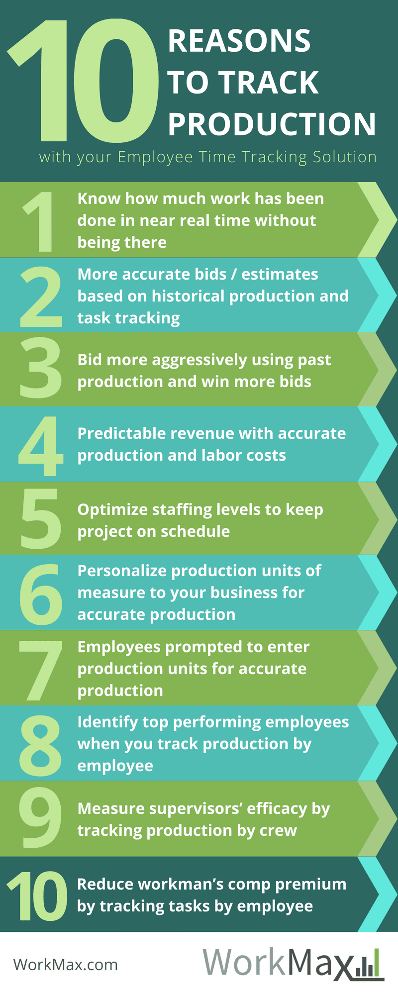 INFOGRAPHIC 10 REASONS TO TRACK PRODUCTION IN YOUR EMPLOYEE TIME TRACKING