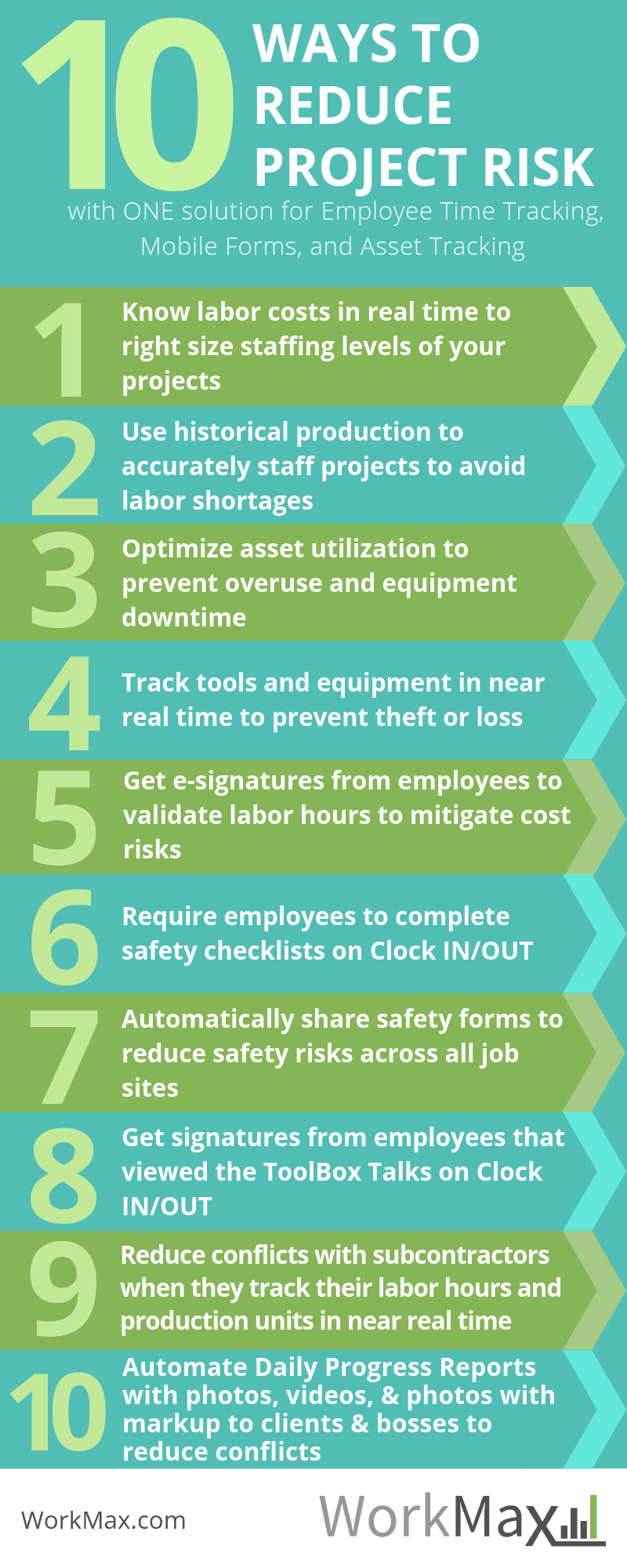 INFOGRAPHIC 10 Ways To Reduce Project Risk with ONE solution for Employee TIME Tracking asset tracking and mobile forms. 1